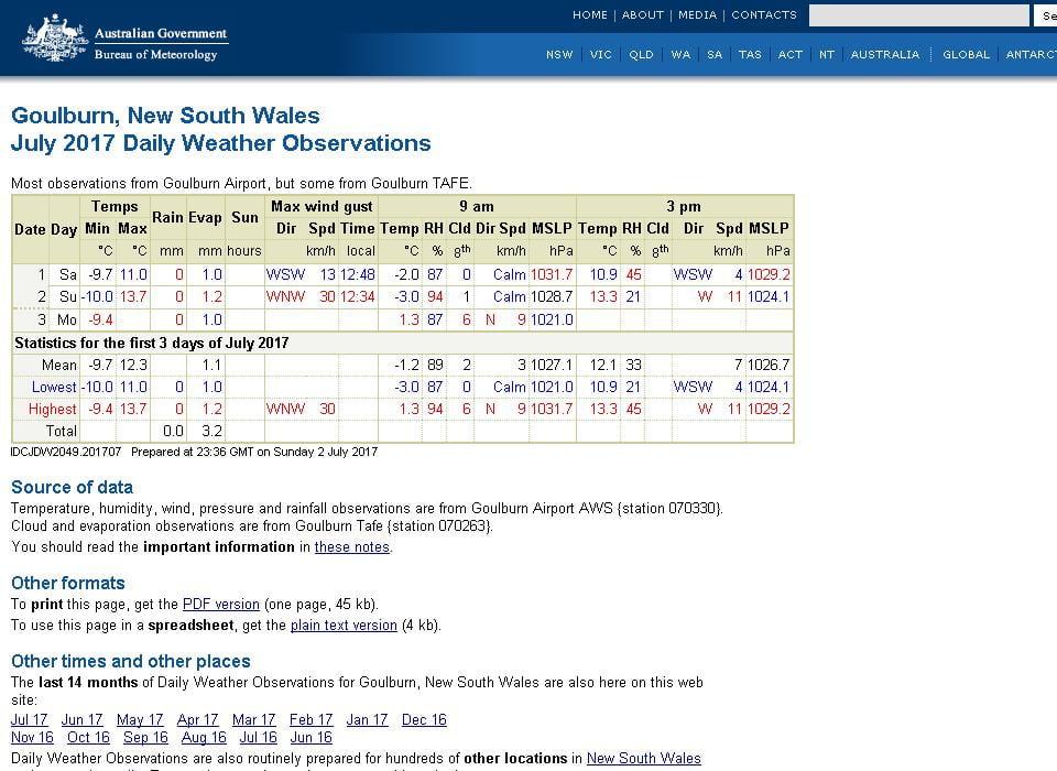 goulburn weather - photo #47