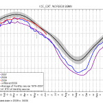 Sea Ice Extent Now Normal in Arctic